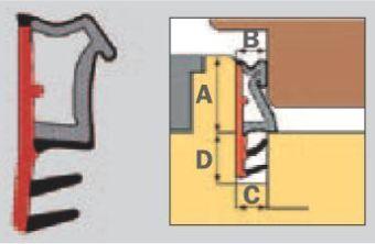 L 3000 Těsnící profil do eurooken TPE dvoukomponentní (pěnový) bílý